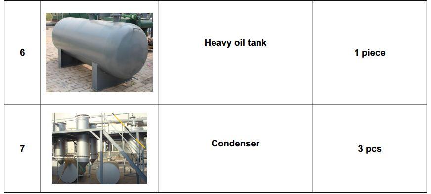 Linea De Produccion De Reciclaje De Llantas A Fuel Oil